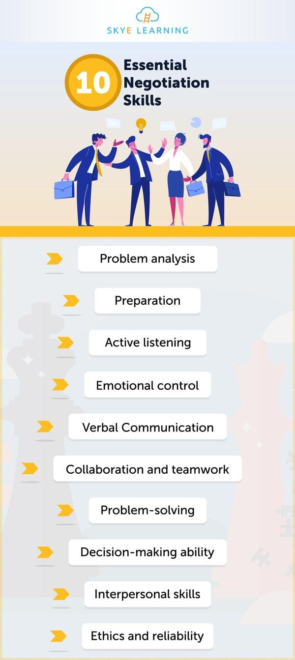 10-essential-negotiation-skills-SL-IG