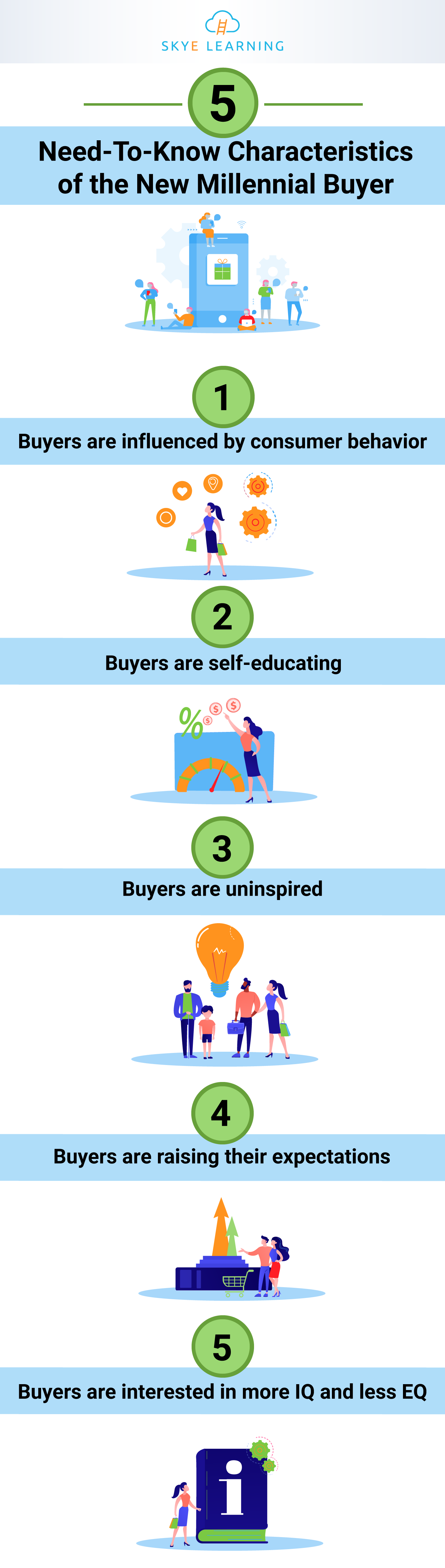 5-Need-To-Know-Characteristics-of-the-New-Millennial-Buyer-SL-IG