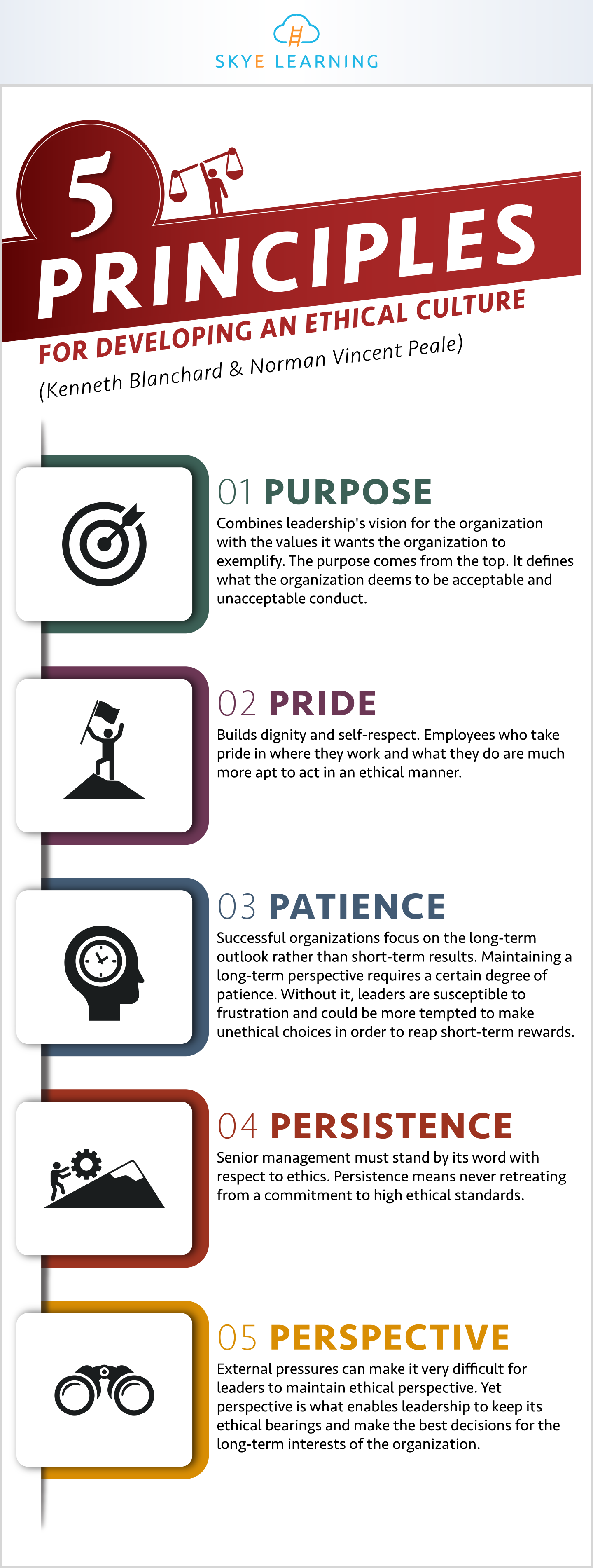 5-Principles-Developing-Ethical-Culture-SL-IG