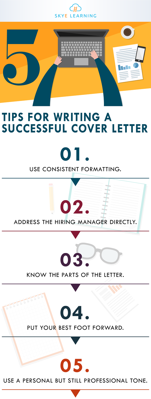 5-Tips-for-Writing-Cover-Letters-SL-IG-2019