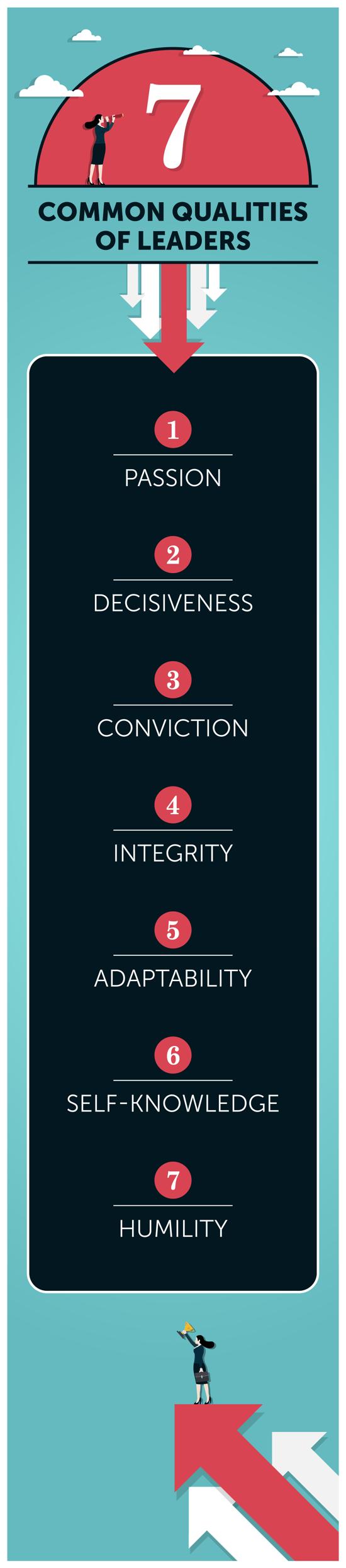 7-Common-Qualities-of-Leaders_2020