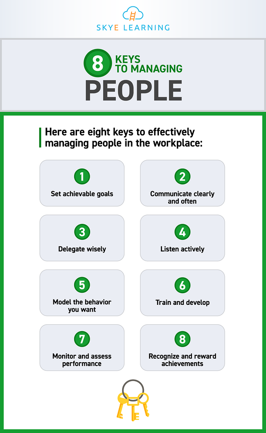 8-keys-to-managing-people-SL-IG