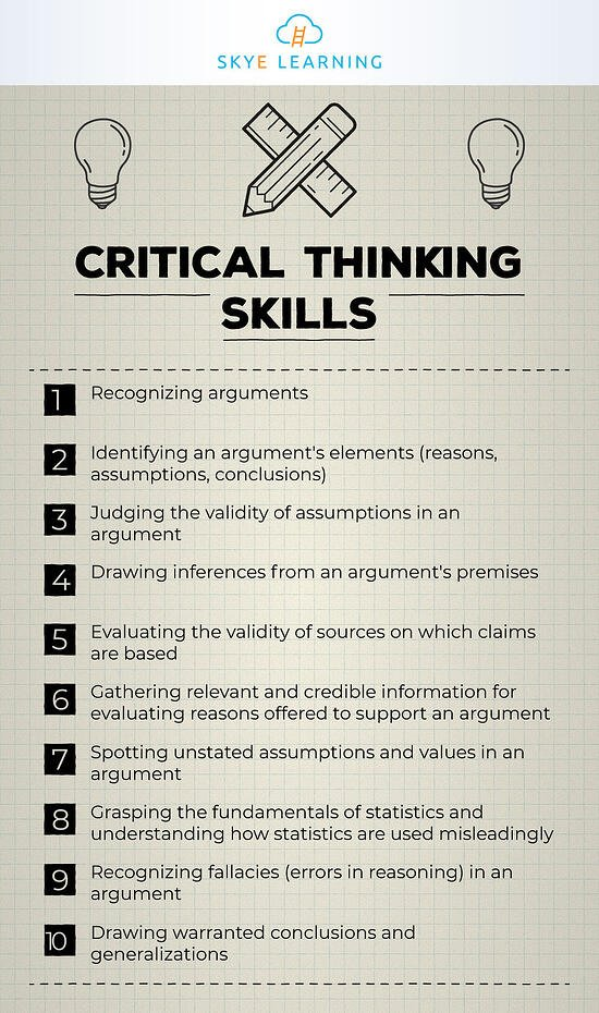 Critical-Thinking-Skills-SL-IG