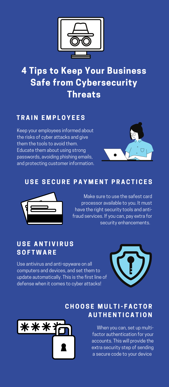Cybersecurity Threats(1)