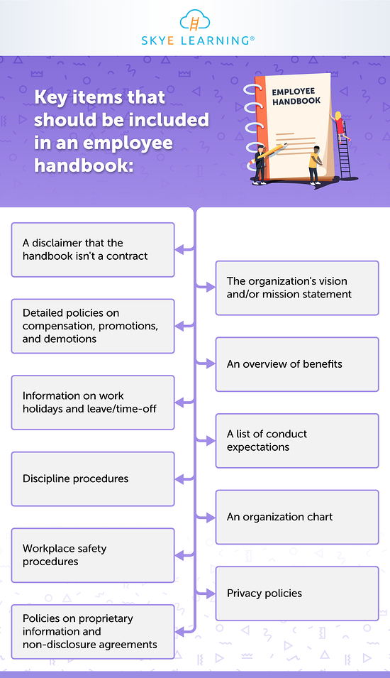 Items-that-should-be-in-employee-handbook-2020