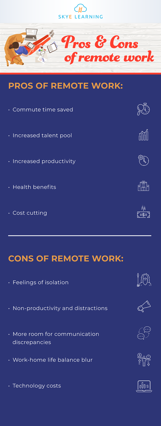 Pros-Cons-of-Remote-Work-SL-IG