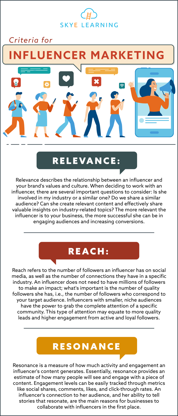 Relevance-Reach-Resonance_Infographic_2019 (3)