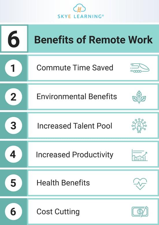Six_Benefits_of_Remote_Work_SL_IG