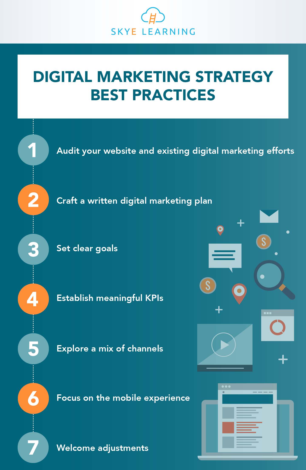 digital-marketing-strategy-best-practices-SL-IG