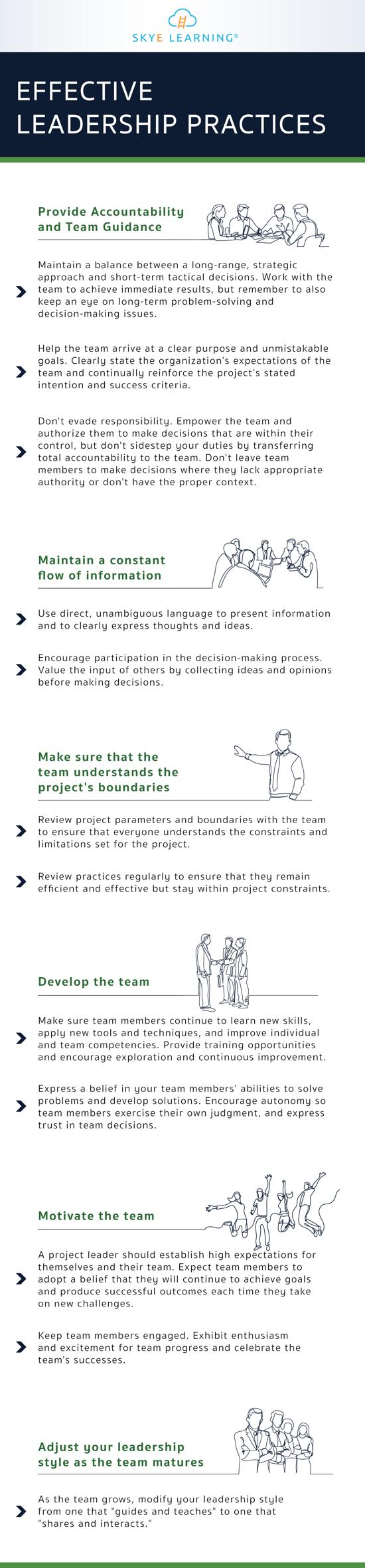 effective_leadership_practices_infographic_SL