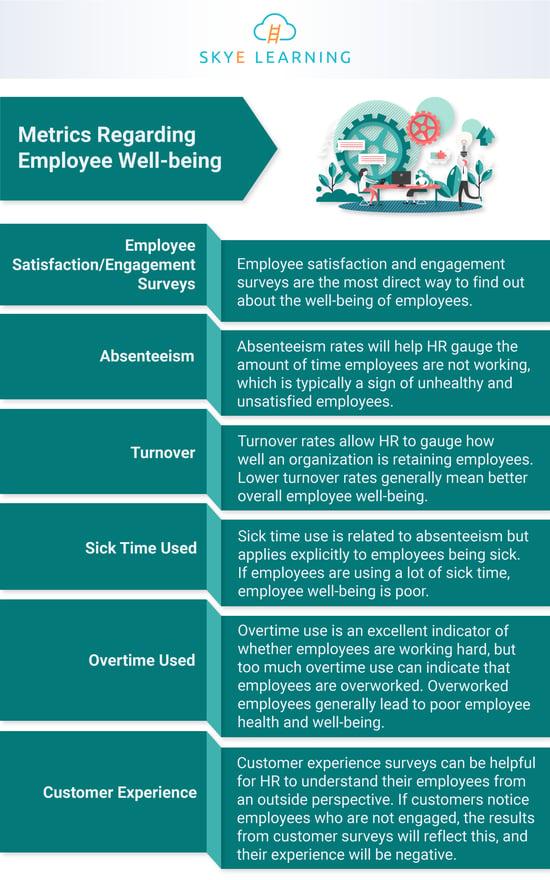 metrics_employee_well-being_SL