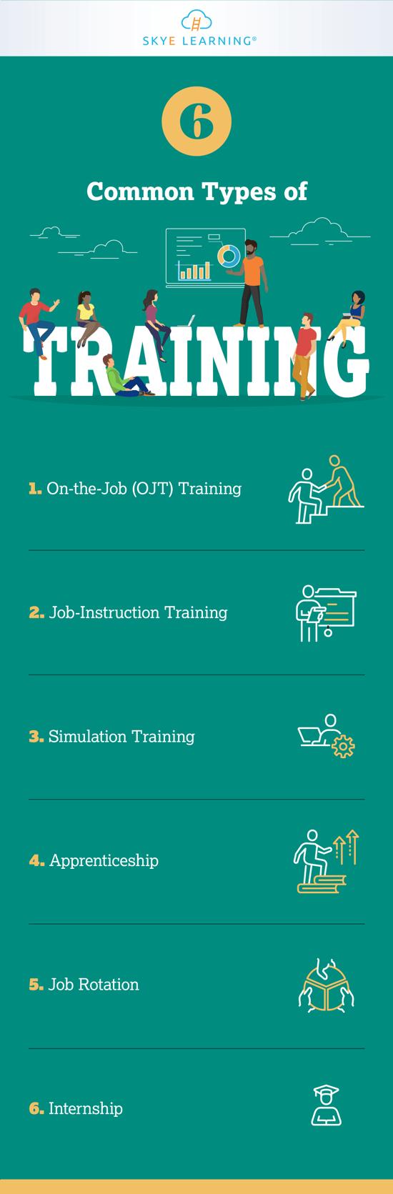 six_common_types_of_training_infographic_SL