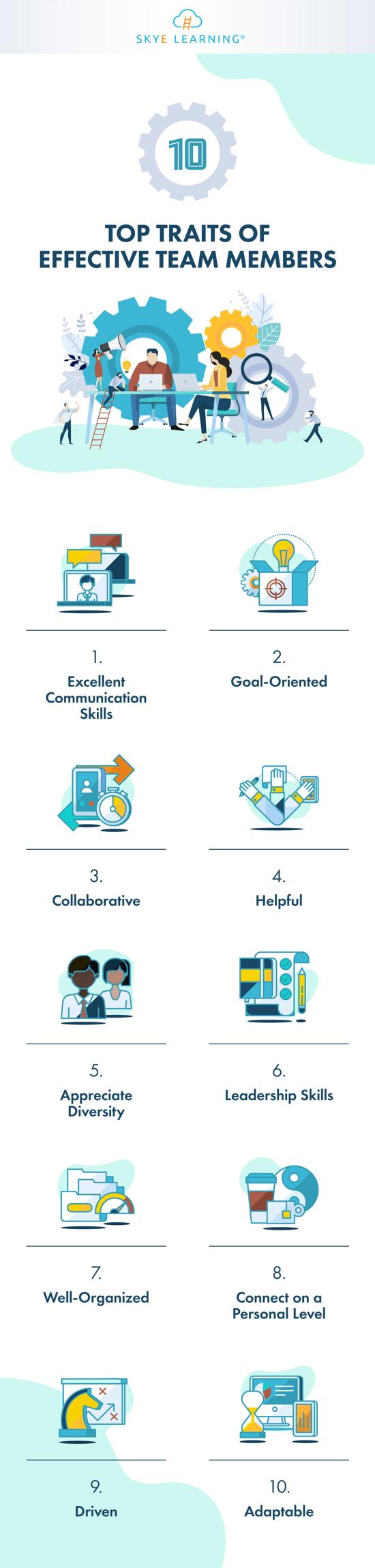 ten_top_traits_of_effective_team_members_infographic_SL