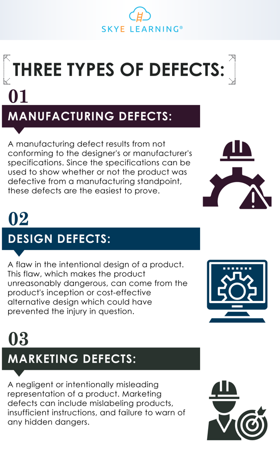 three_types_of_defects_infographic_SL