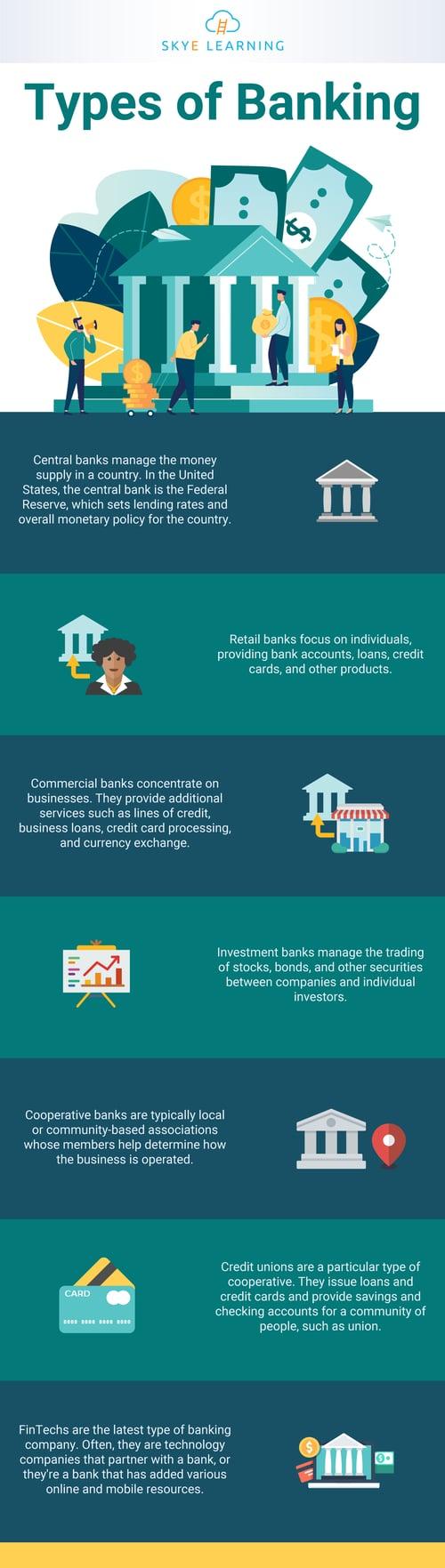 types_of_banking_2020_SL