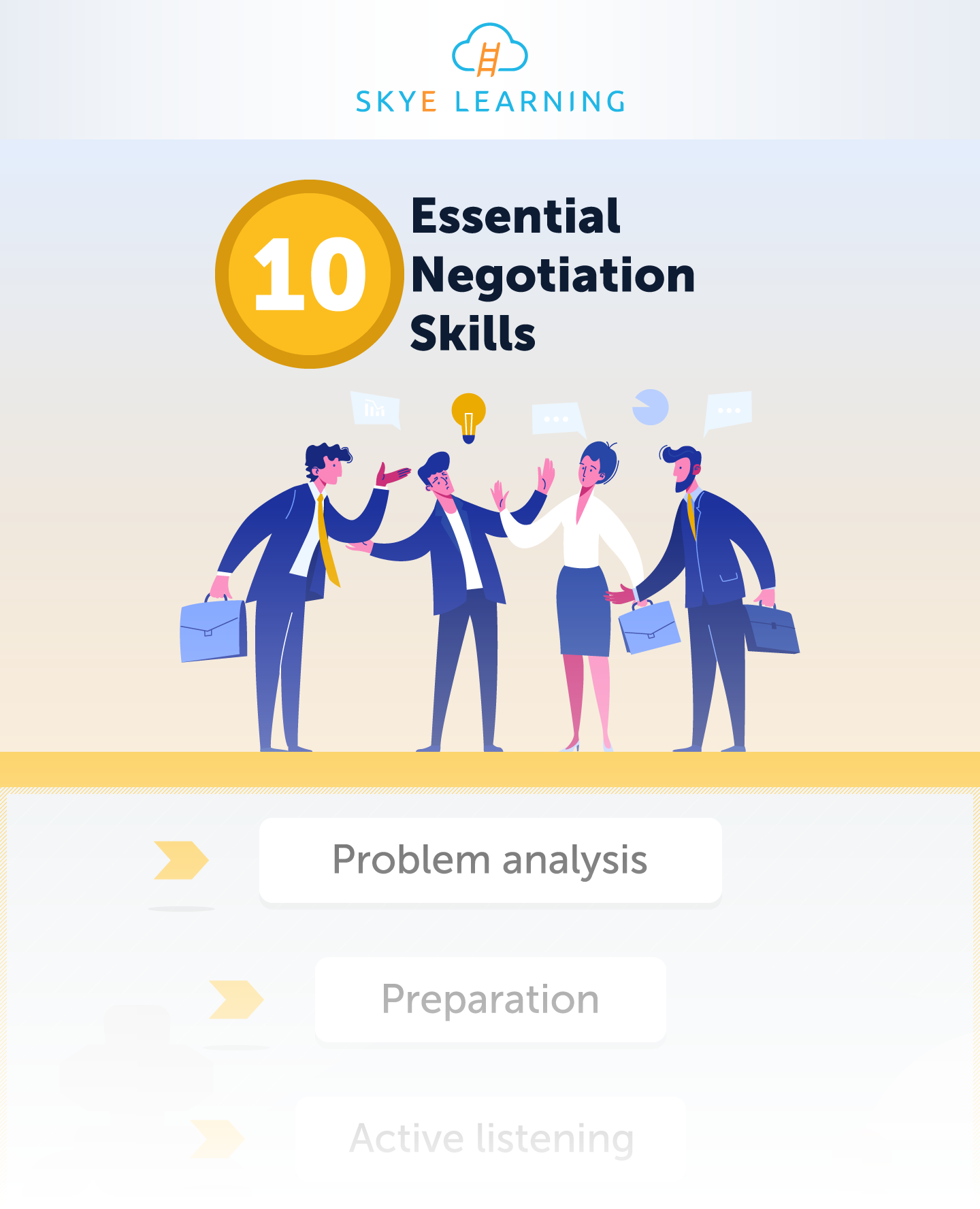 10-essential-negotiation-skills-SL-IG-TRUNCATED