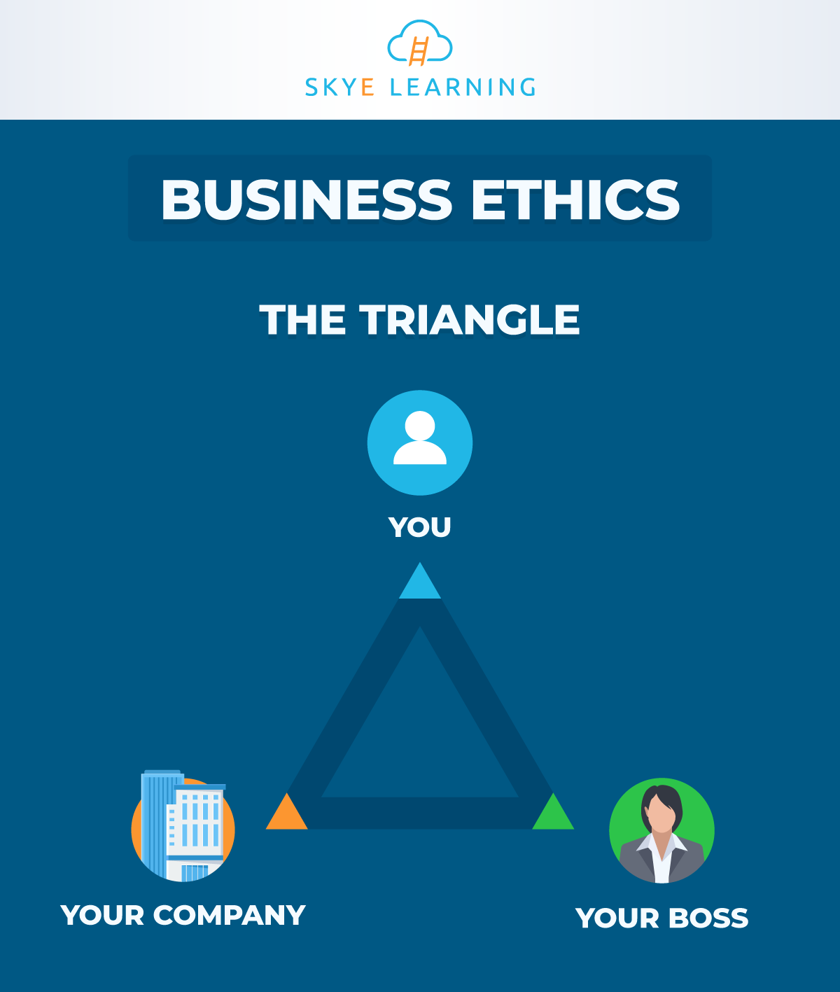 Business-Ethics-jan-2019-SL-truncated