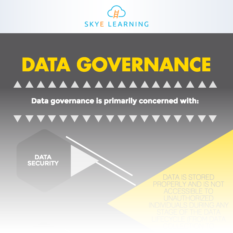 Data-Governance-SL-IG-TRUNCATED