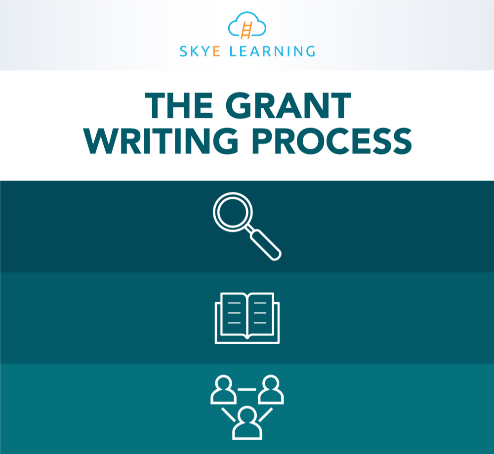 Grant-Writing-Process-SL-IG-TRUNCATED-1