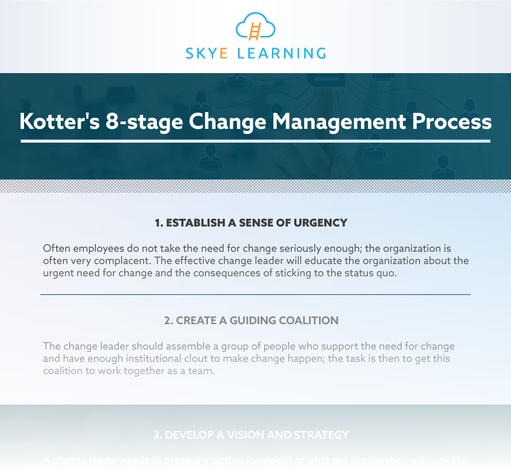 Kotters-8-stage-Change-Management-Process-SL-IG-TRUNCATED