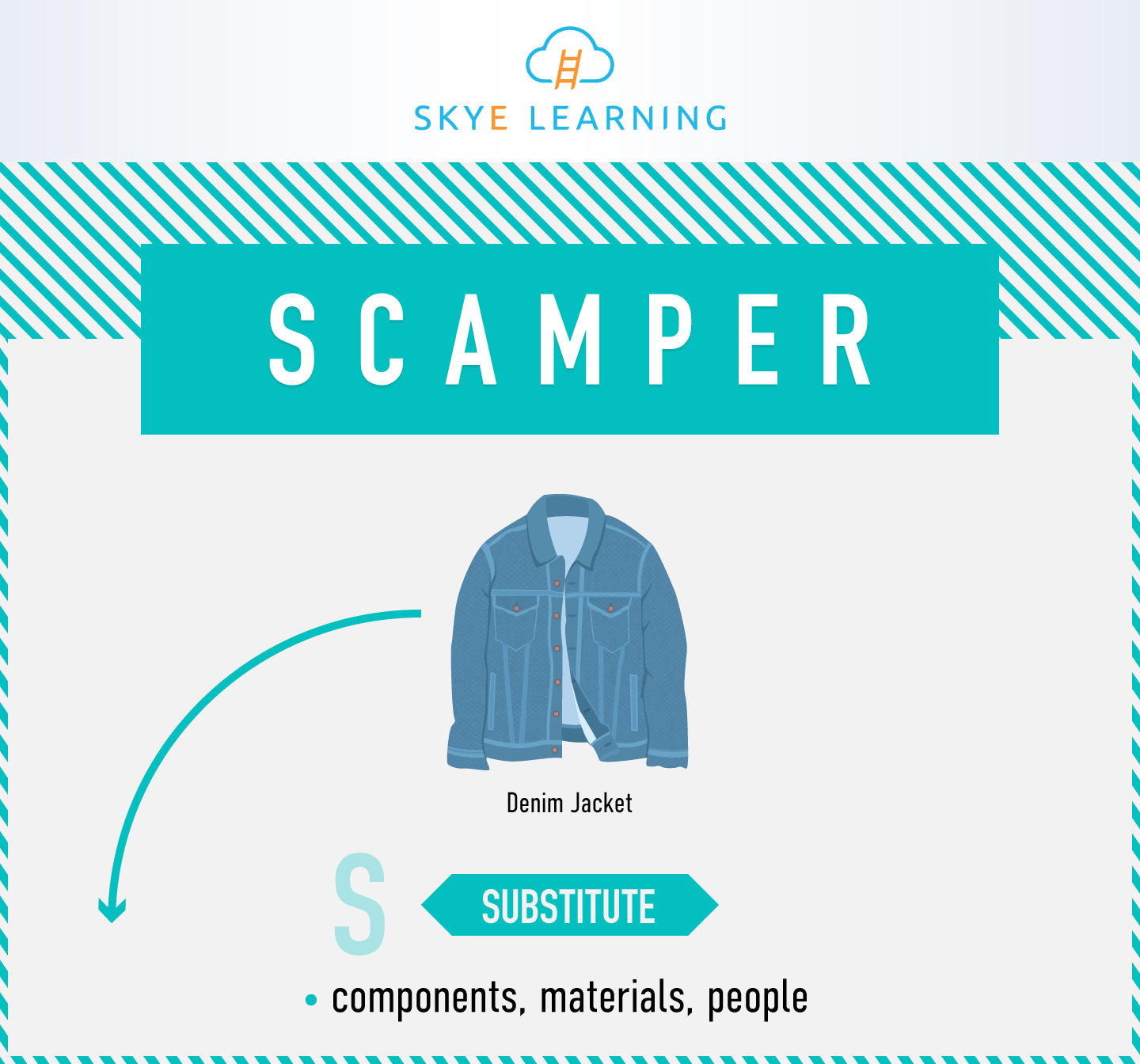 SCAMPER-SL-IG-truncated