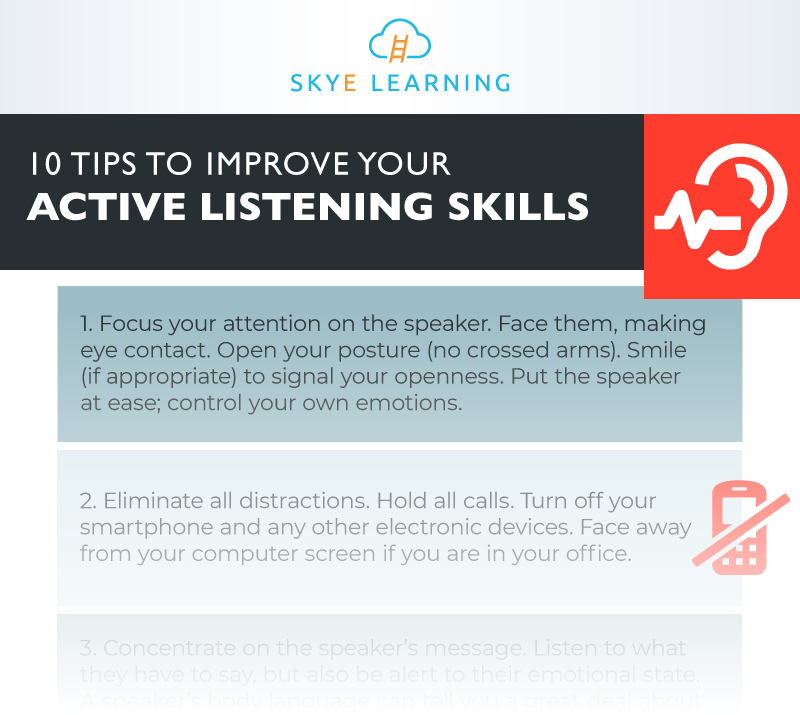SL_active_listening_infographic_TRUNCATED