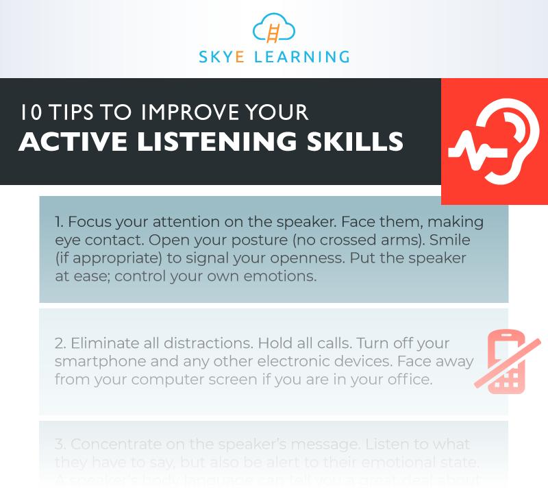 SL_active_listening_infographic_TRUNCATED