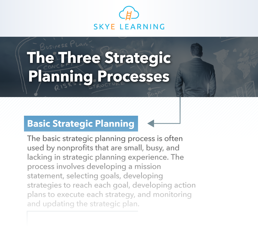Three-Strategic-Planning-Processes-for-Nonprofits-SL-IG-TRUNCATED