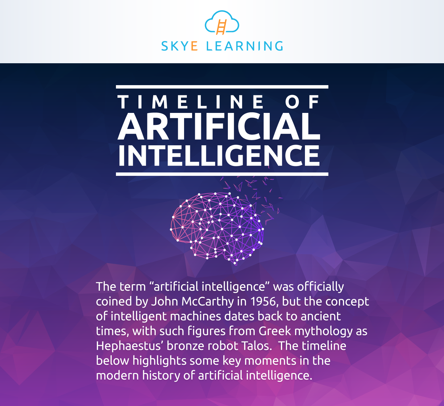 Timeline-of-Artificial-Intelligence-SL-truncated