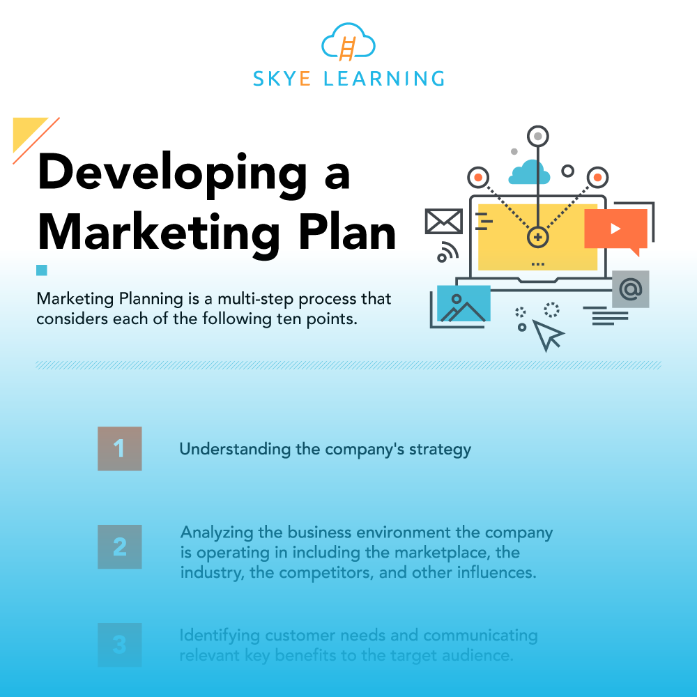 developing-a-marketing-plan-SL-IG-TRUNCATED