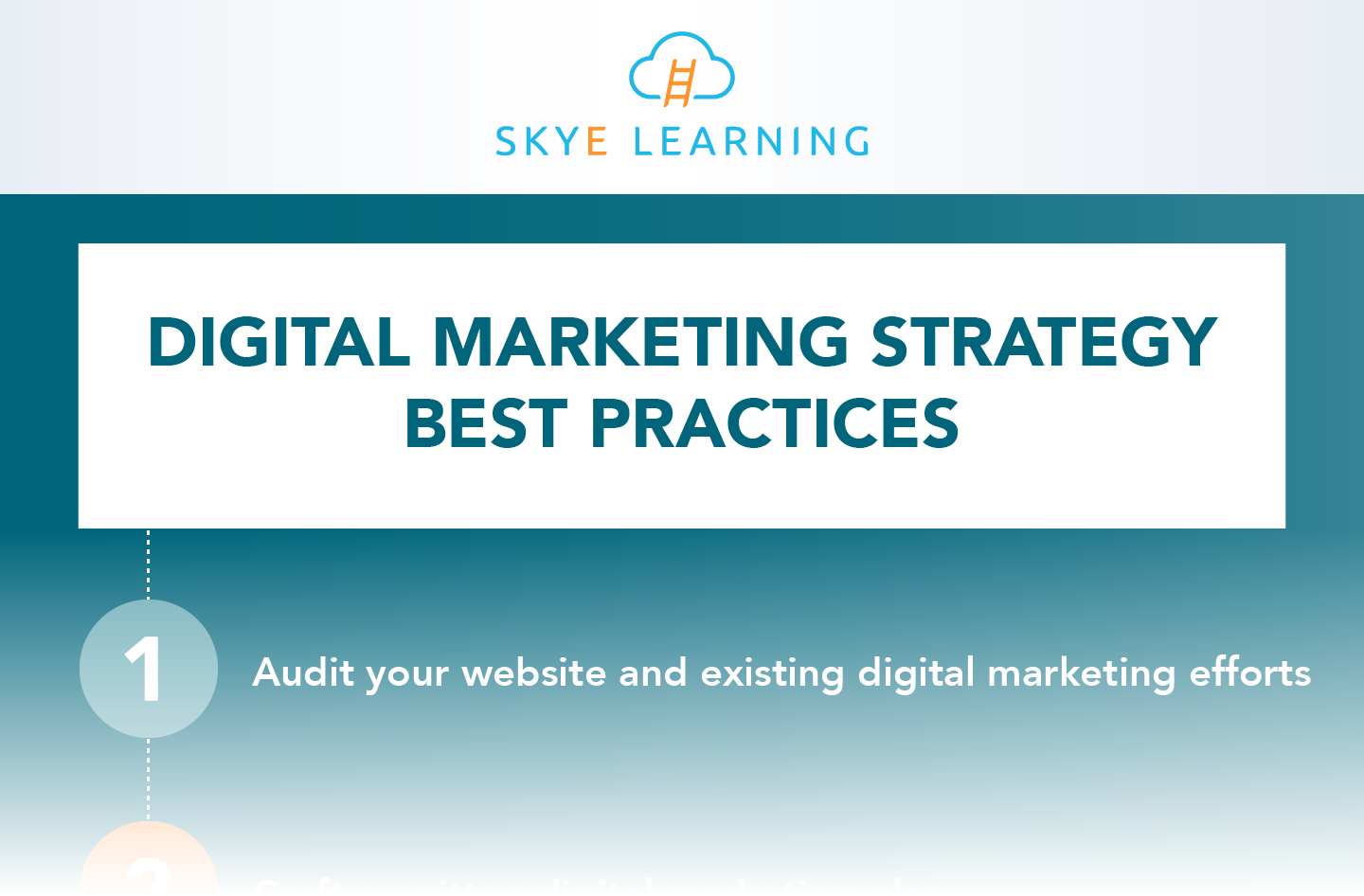 digital-marketing-strategy-best-practices-SL-IG-TRUNCATED