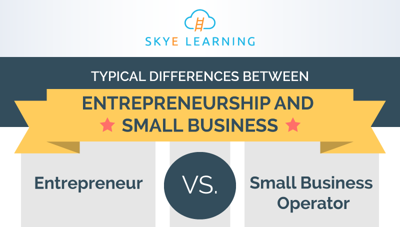 entrepreneurship-and-small-business-SL-IG-truncated