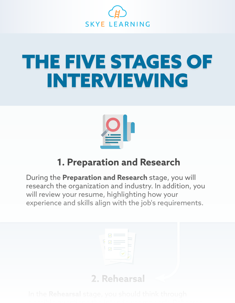 five-stages-of-interviewing-SL-IG-TRUNCATED