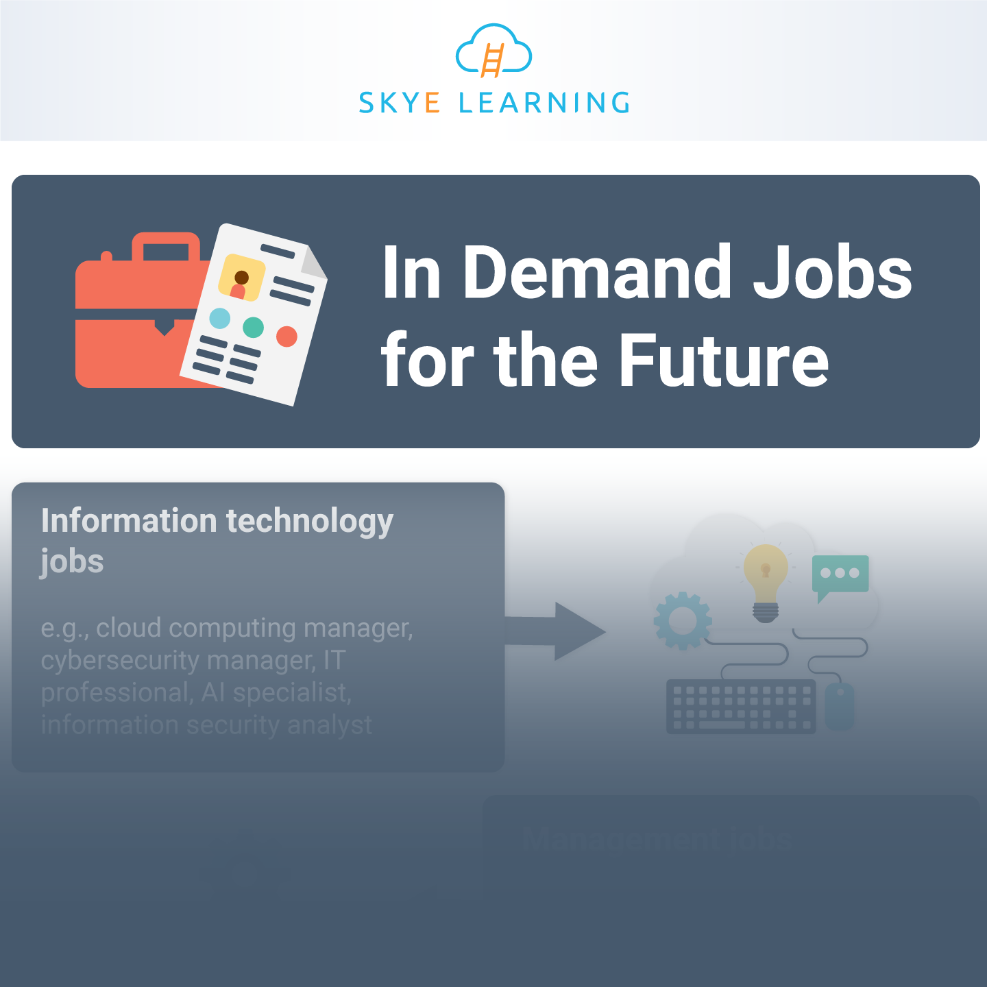 In-Demand Jobs for the Future