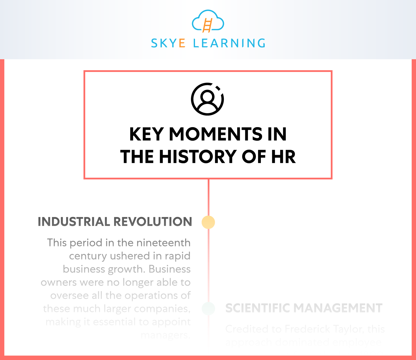 history_of_hr_graphic_SL_IG_TRUNCATED